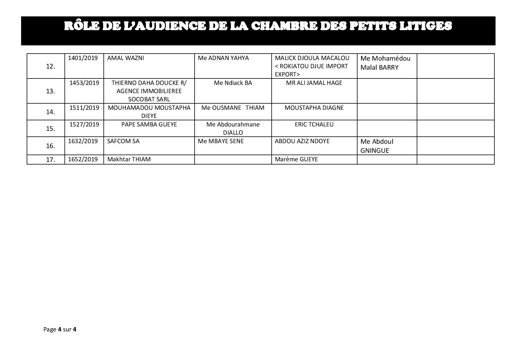 RÔLE DE L'AUDIENCE DE LA CHAMBRE DES PETITS LITIGES ce 23 Avril 2019