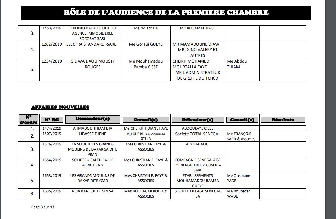 ROLE DE L'AUDIENCE DE LA PREMIERE CHAMBRE DU TRIBUNAL DE COMMERCE