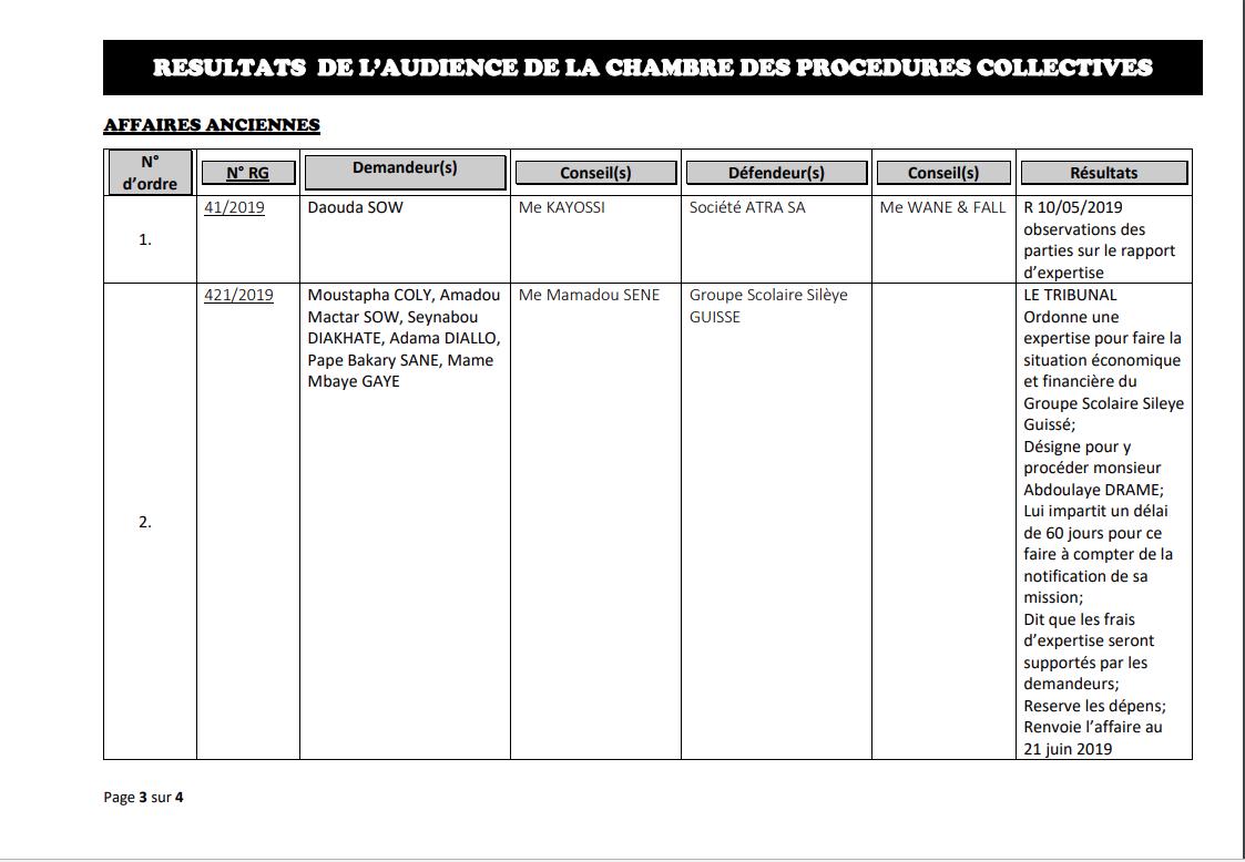 Situation financière du groupe scolaire Silèye Guissé : Le tribunal du Commerce ordonne une expertise