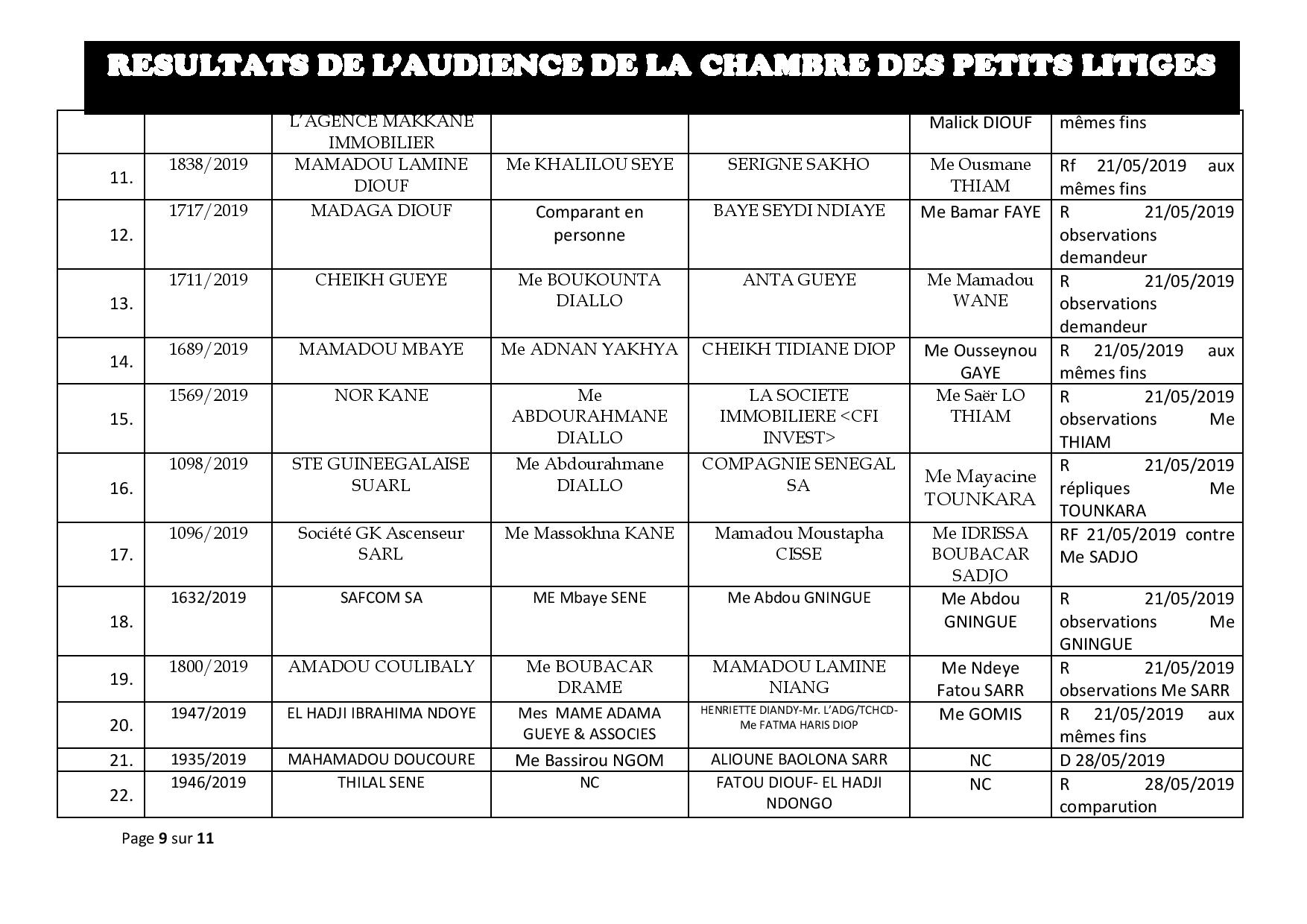 Délibérés vidés du 14 mai 2019 de la Chambre des petits litiges du tribunal du Commerce