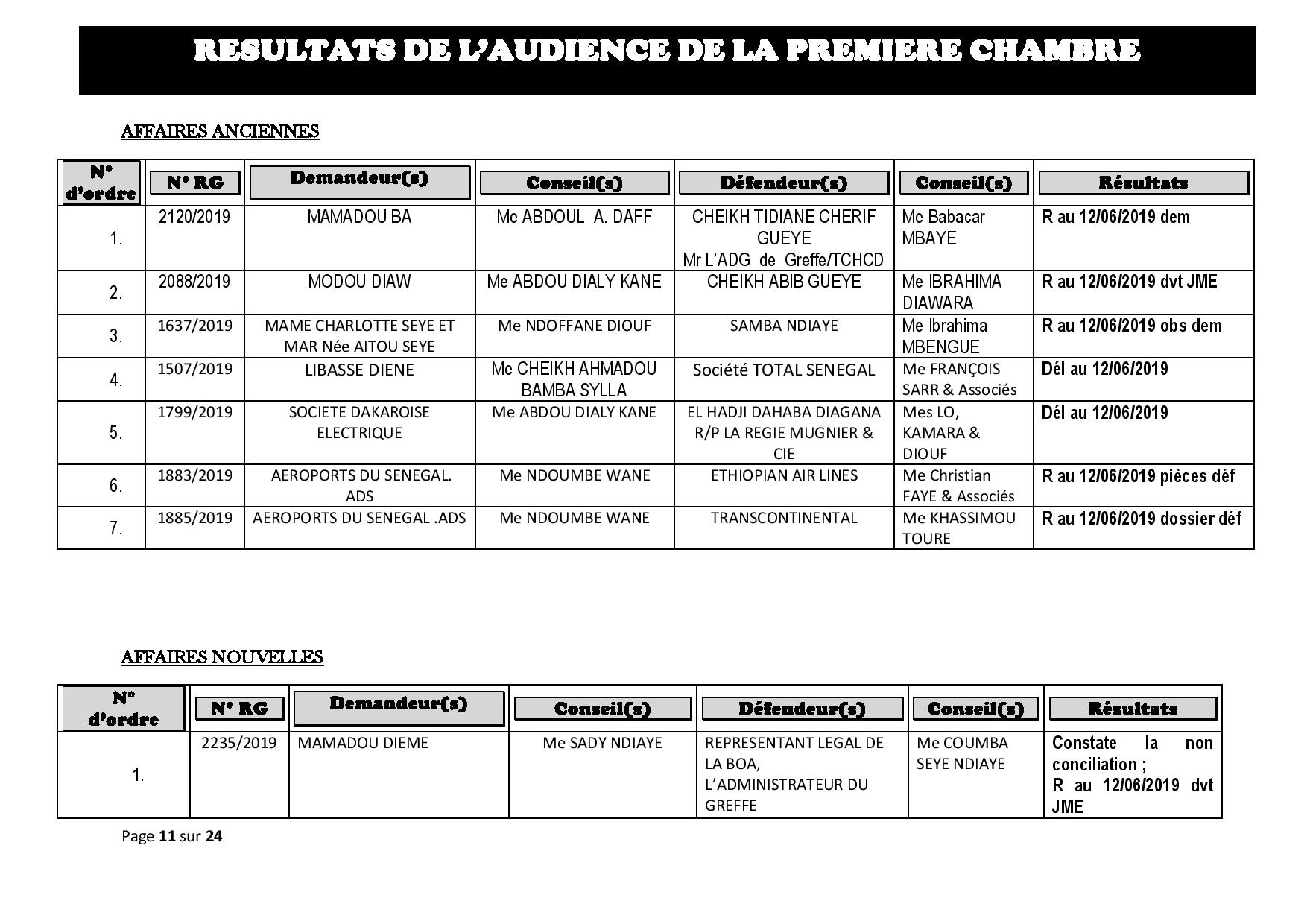 Délibérés des audiences de la Première Chambre du Tribunal de Commerce de Dakar de ce mercredi 29 mai 2019