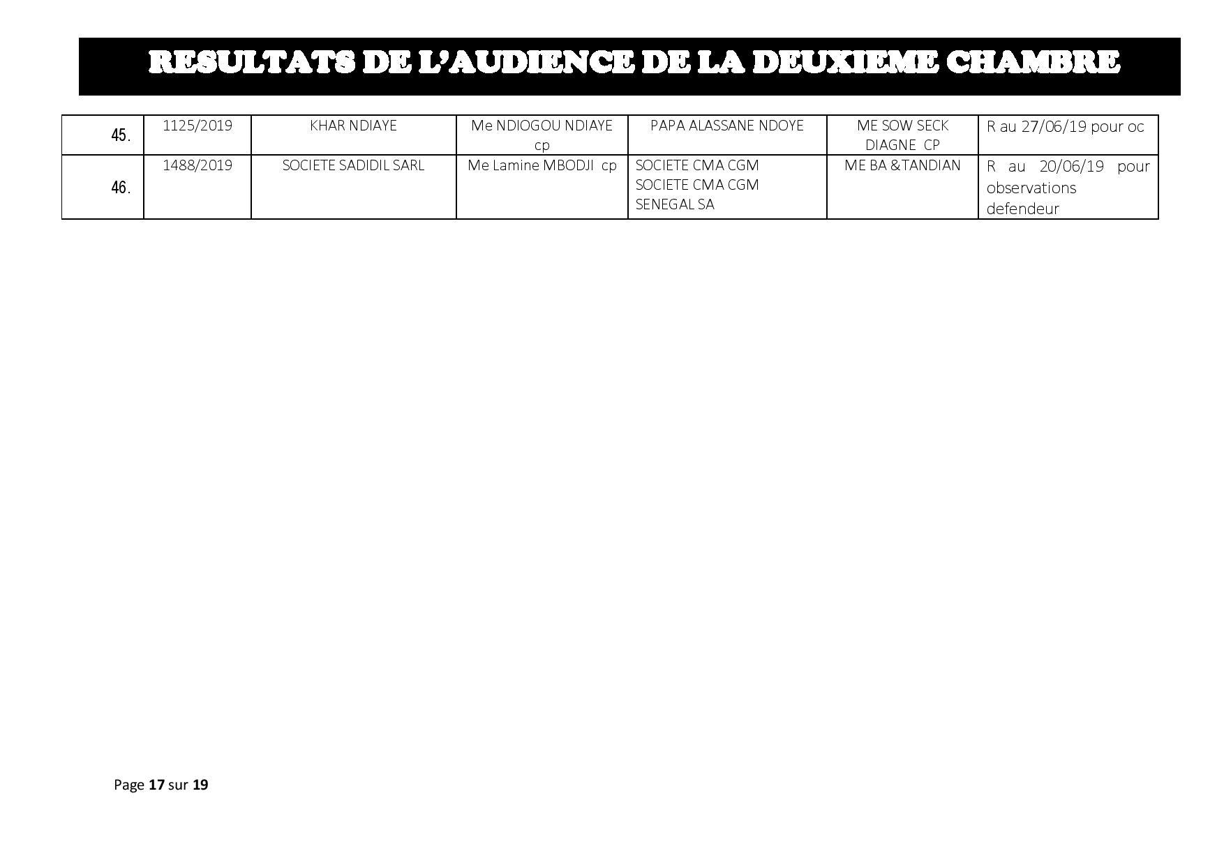 Délibérés de l'audience du Tribunal de Commerce de Dakar de ce jeudi 13 juin 2019