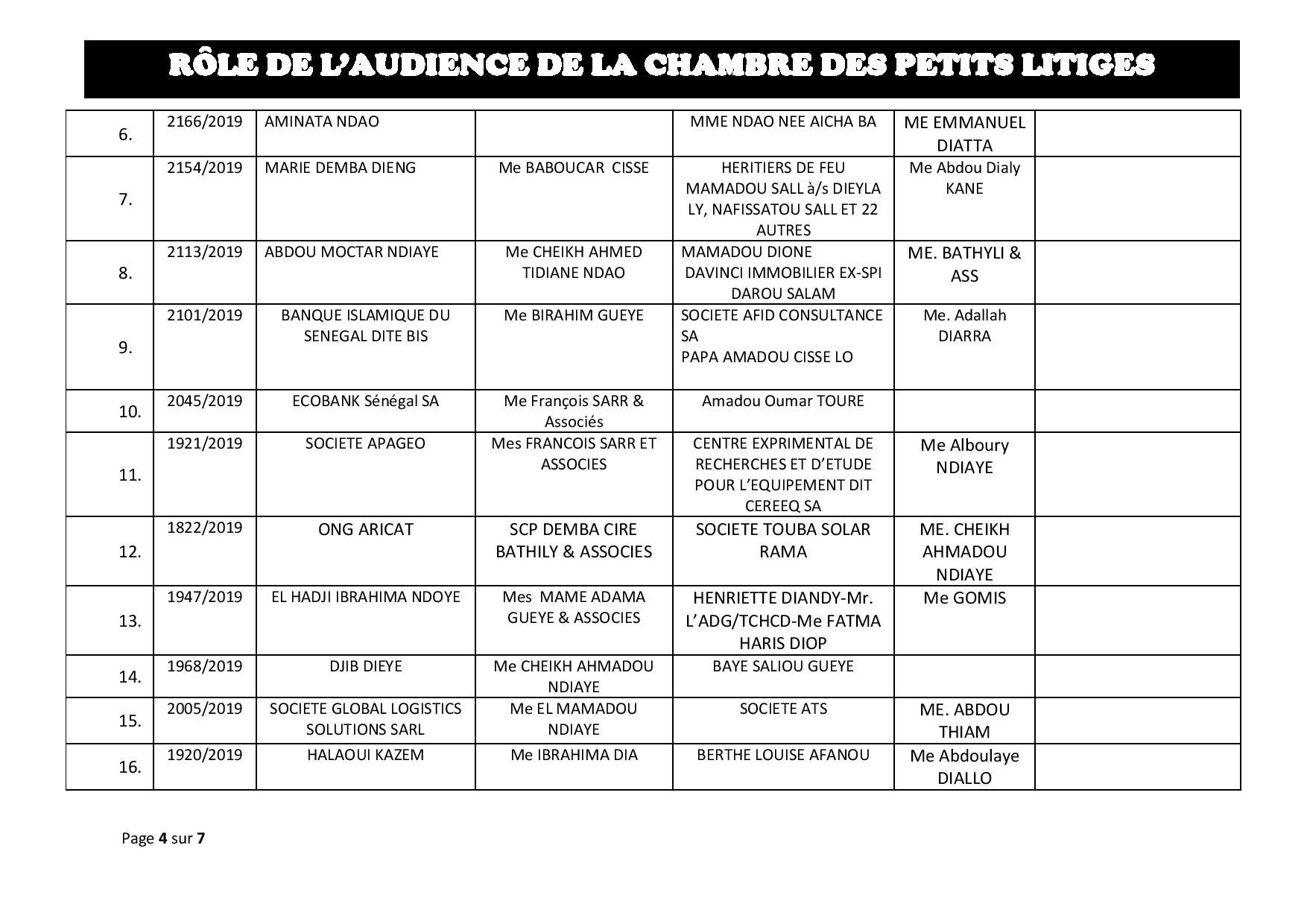 Audiences de la Chambre des Petits Litiges de ce mardi 25 juin 2019
