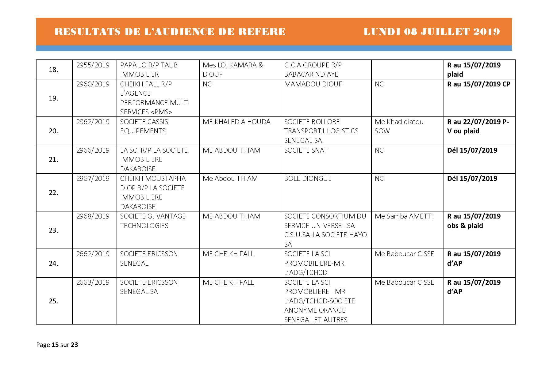 Tribunal du Commerce: Délibérés Audiences des Référés du lundi 8 juillet 2019