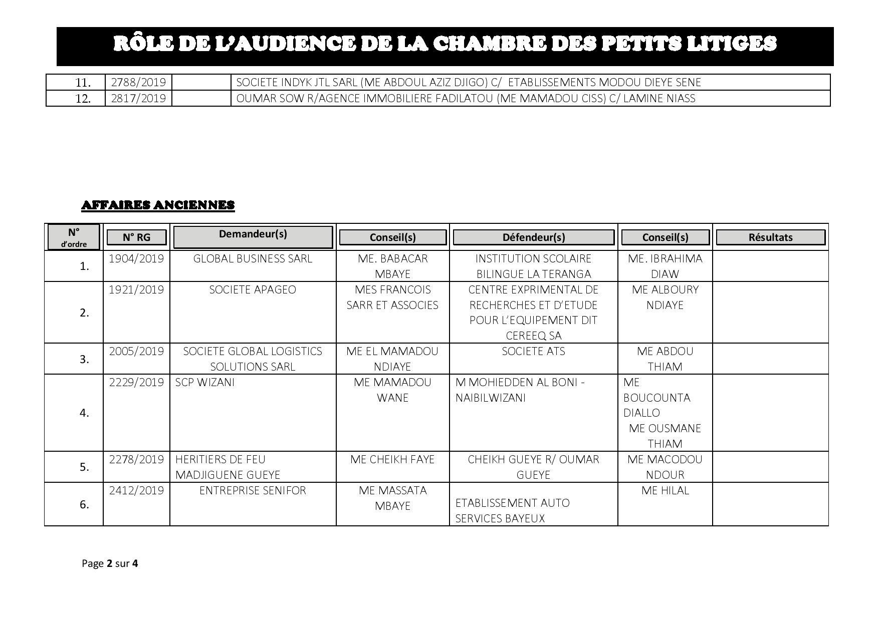 Tribunal du Commerce: Audiences de la Chambre des Petits Litiges de ce mardi 23 juillet