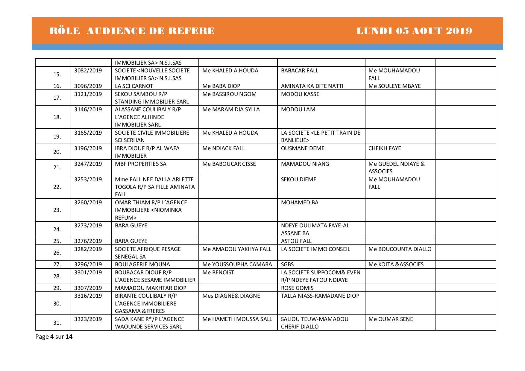 Tribunal du Commerce: Audiences des Référés de ce lundi 5 août 2019