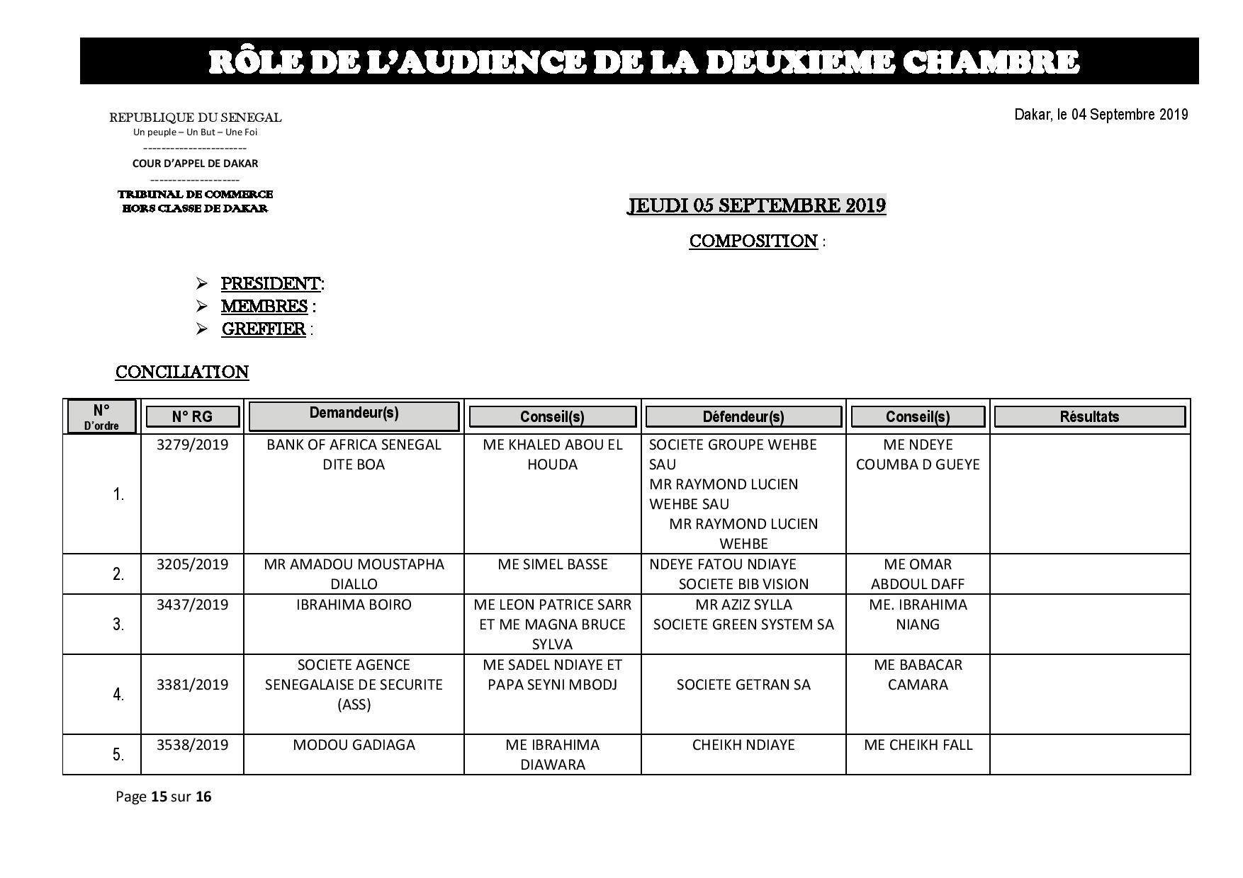 Tribunal du Commerce: Audiences de la 2e Chambre de ce jeudi 5 septembre