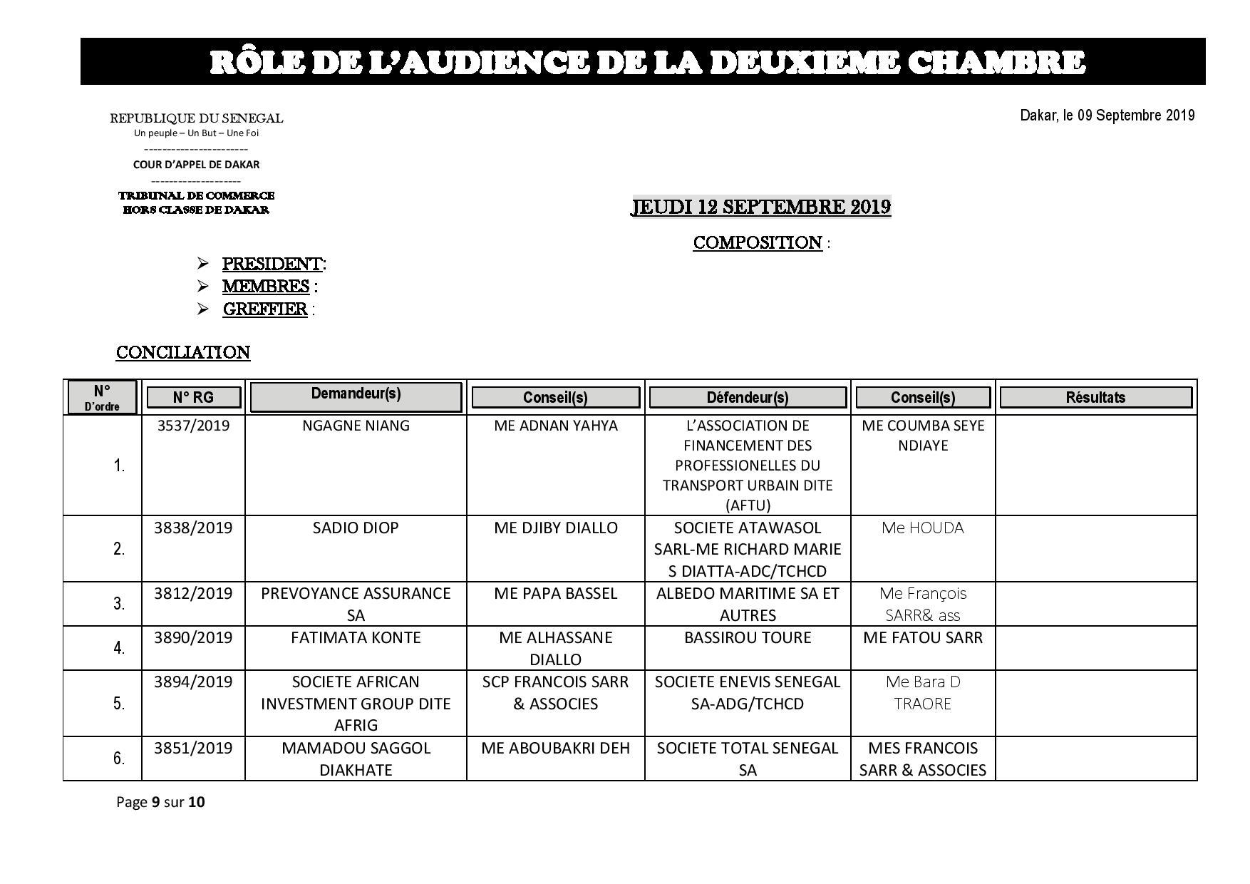 Tribunal du Commerce: Audiences de la 2e Chambre de ce jeudi 12 septembre