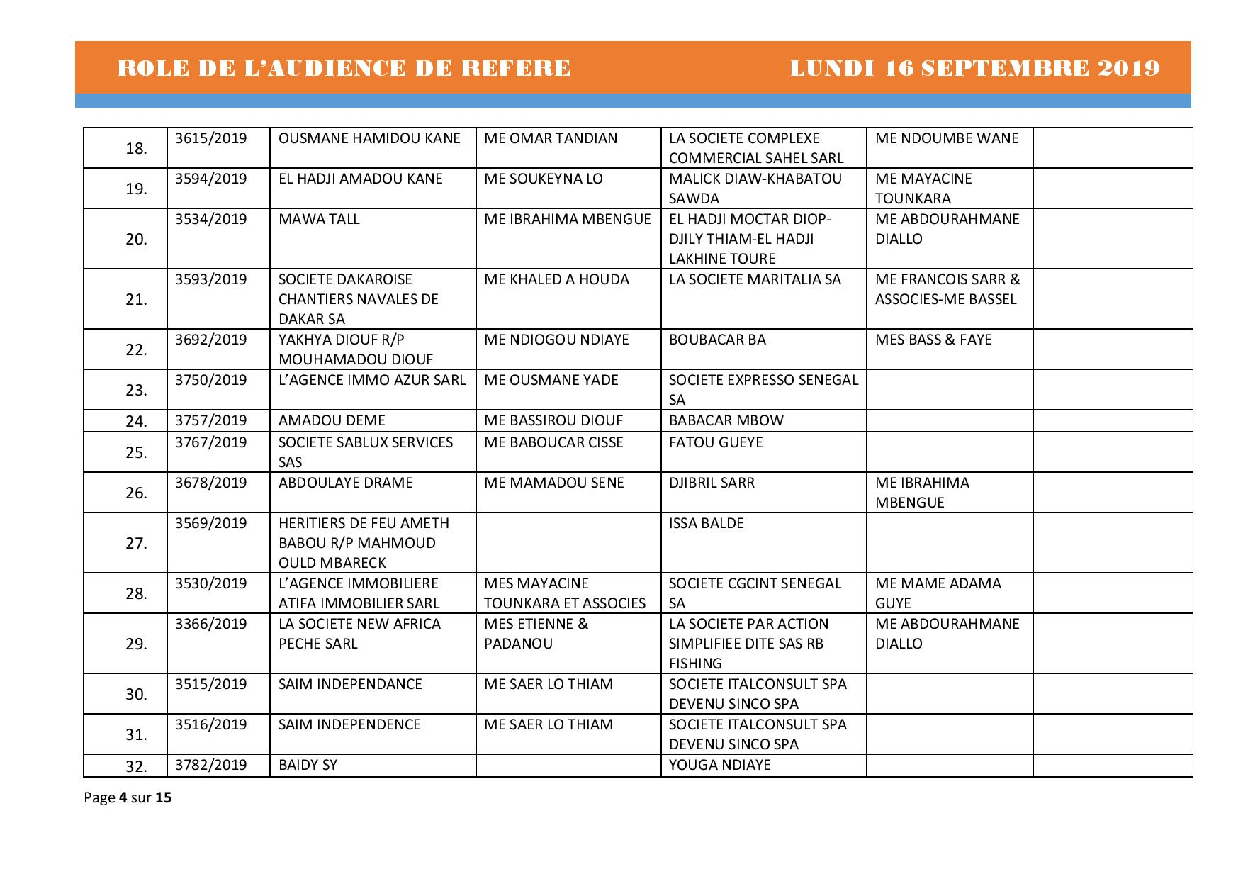 Tribunal du Commerce: Audiences des Référés de ce lundi 16 septembre