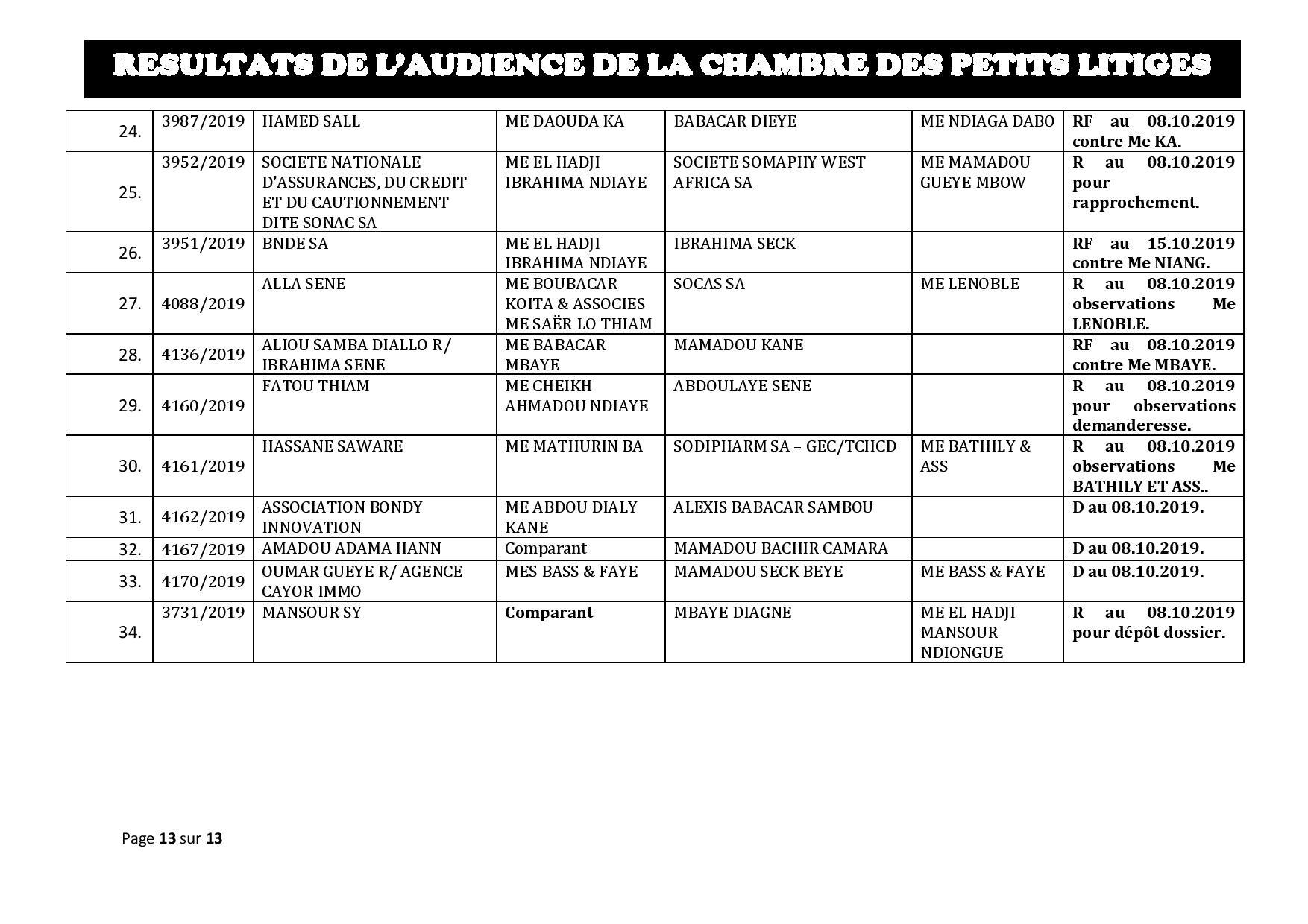 Tribunal du Commerce: Délibérés des Audiences de la Chambre des Petits Litiges du mardi 1 octobre