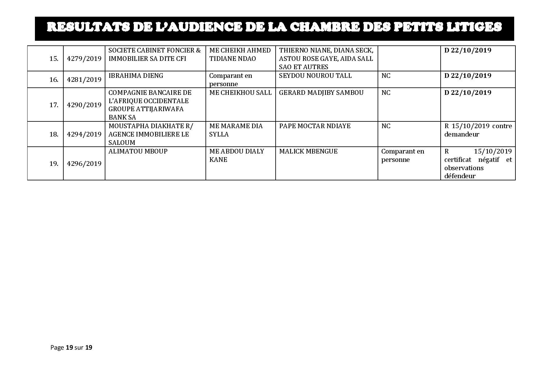 Tribunal du Commerce: Délibérés des Audiences de la Chambre des Petits Litiges du mardi 8 octobre
