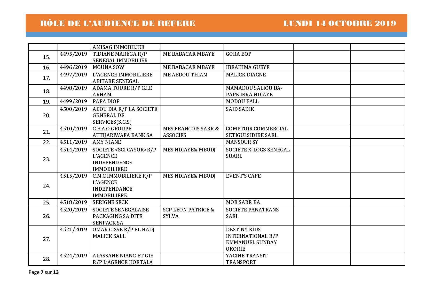 Tribunal du Commerce: Audiences des Référés de ce lundi 14 octobre