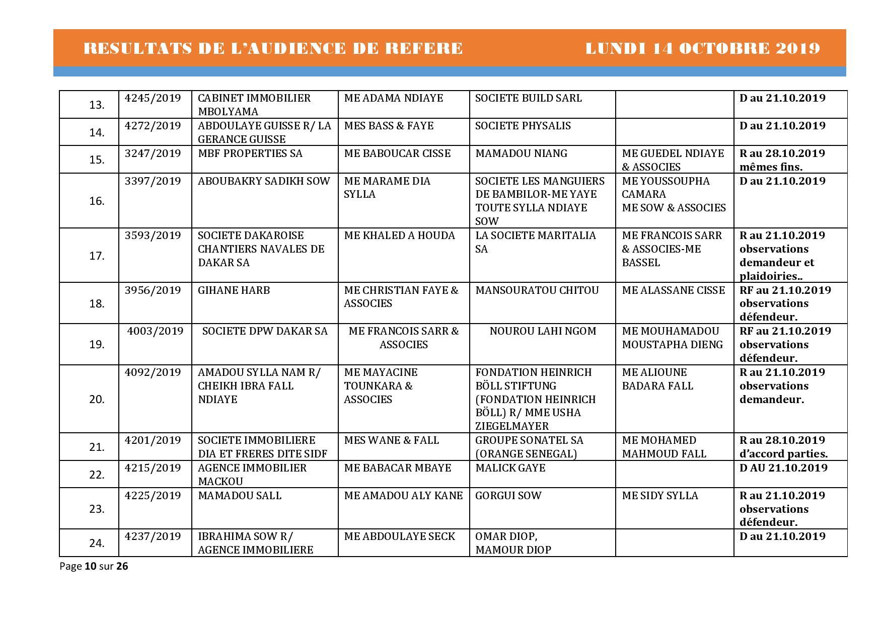 Tribunal du Commerce: Délibérés des Audiences de Référés du lundi 14 octobre