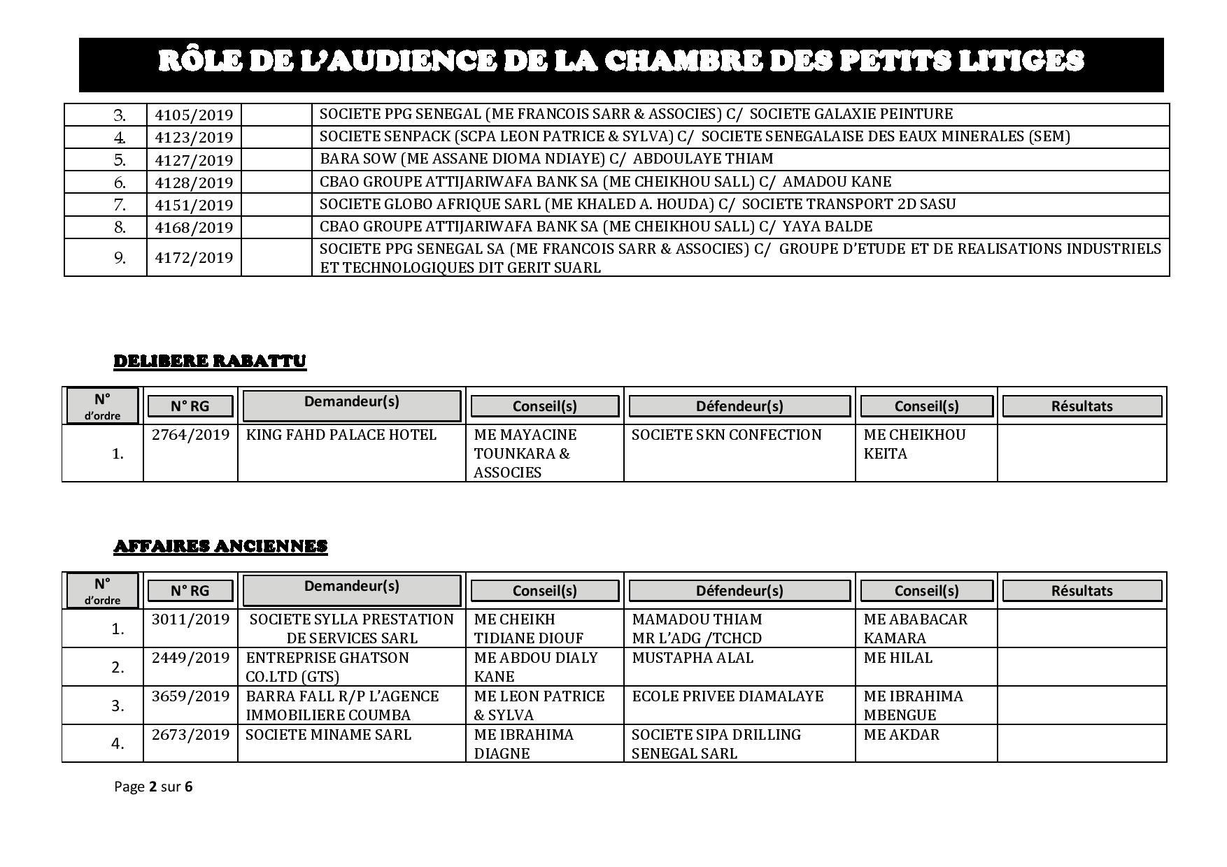 Tribunal du Commerce: Audiences de la Chambre des Petits Litiges de ce mardi 15 octobre