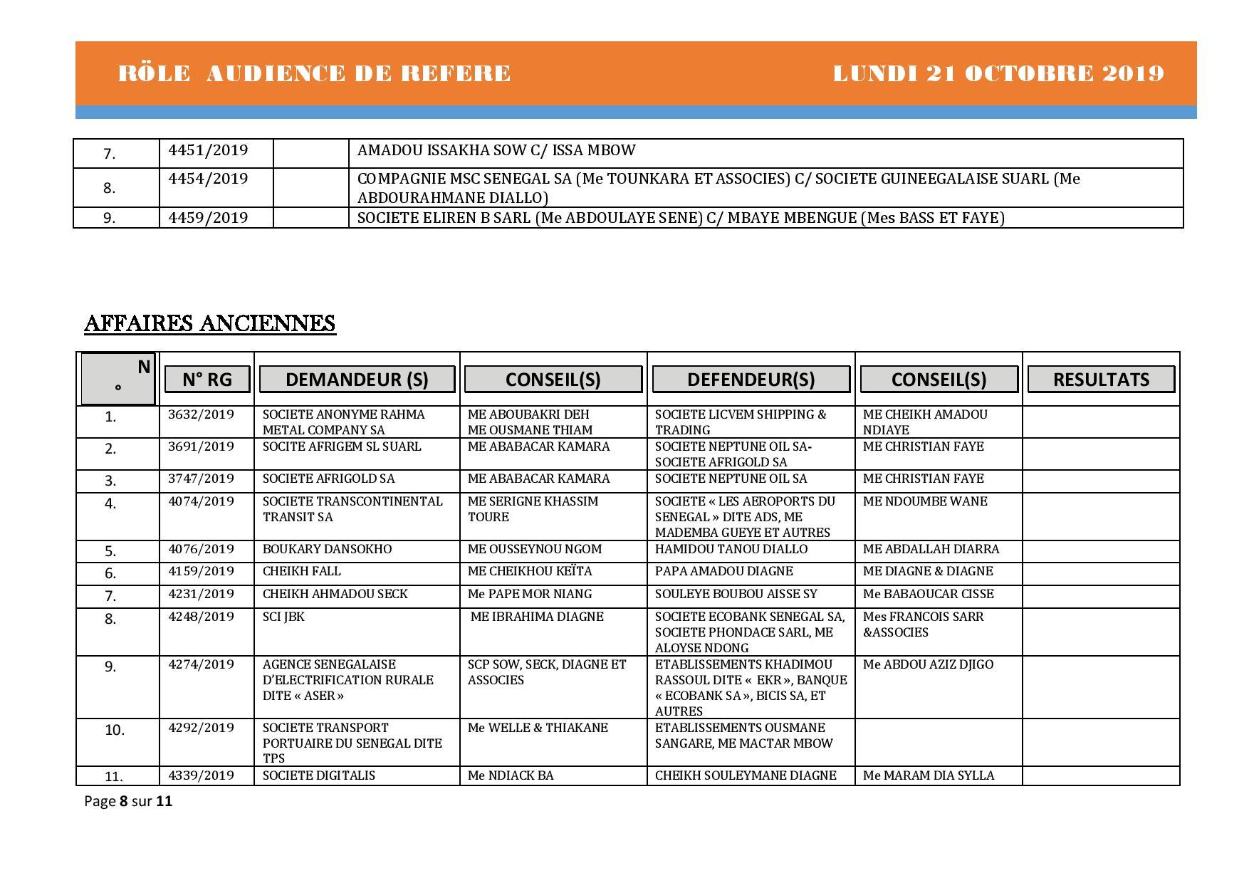 Tribunal du Commerce: Audiences des Référés du lundi 21 octobre