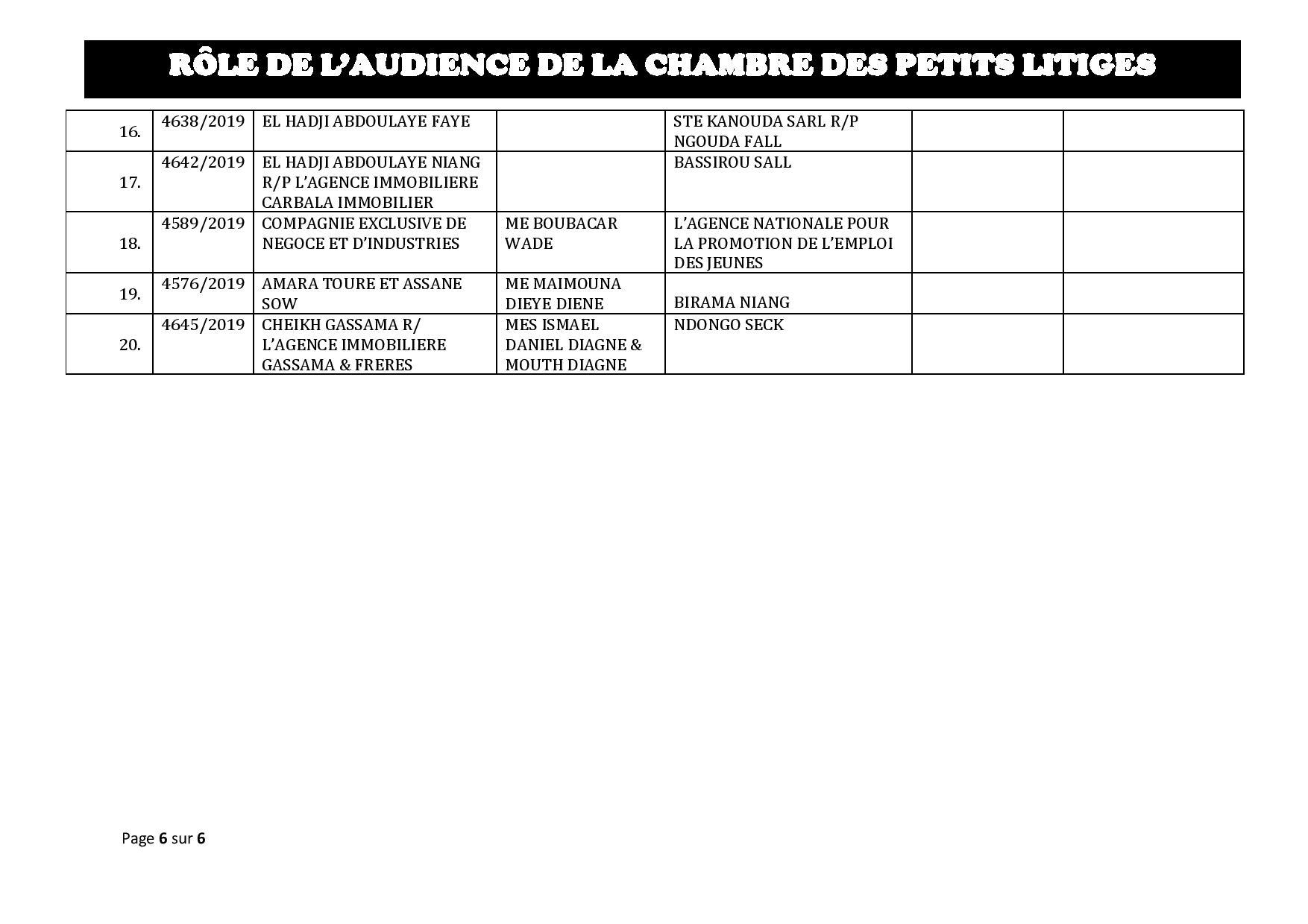 Tribunal du Commerce: Audiences de la Chambre des Petits Litiges de ce mardi 22 octobre