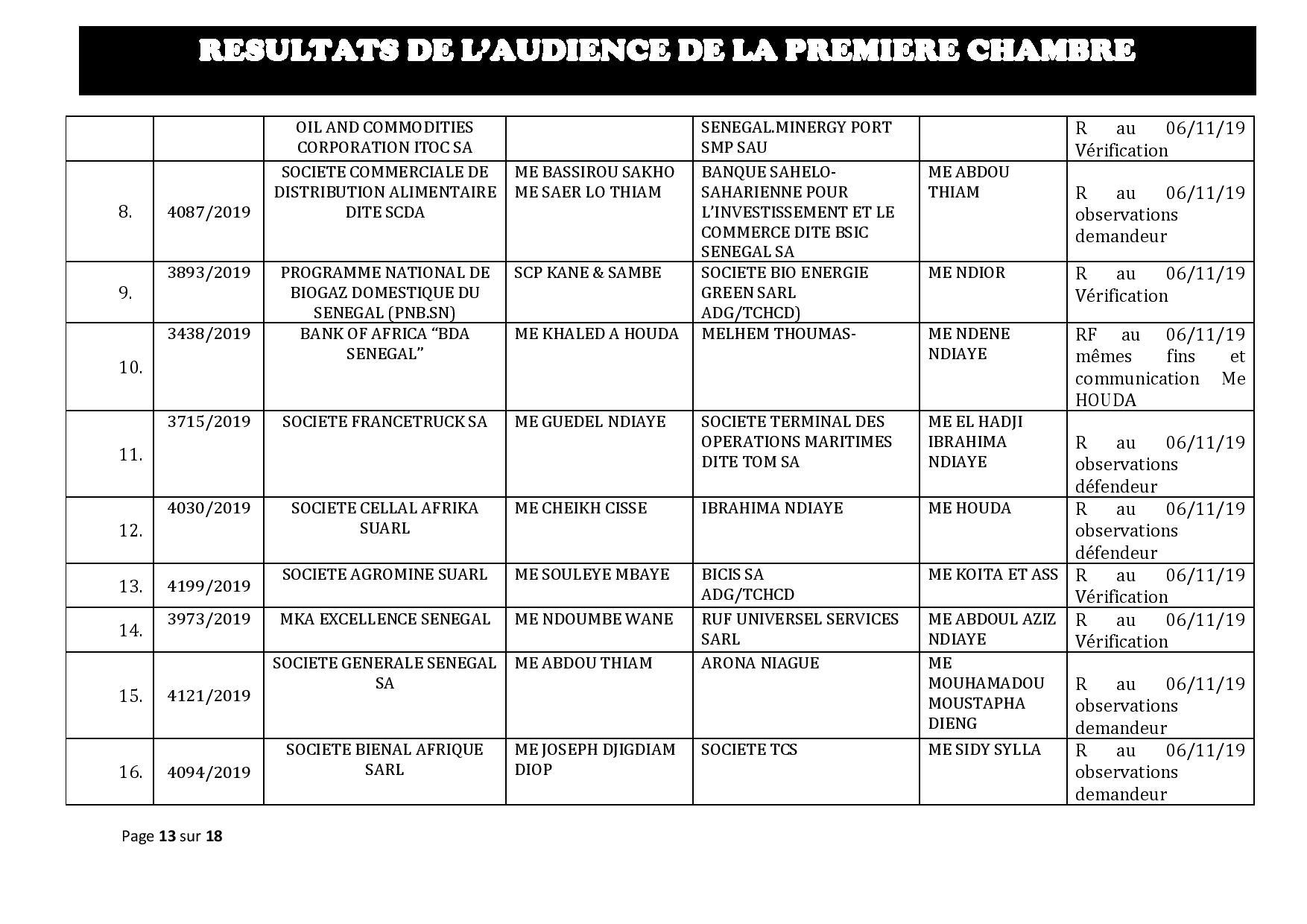 Tribunal du Commerce: Délibérés des Audiences du mercredi 30 octobre