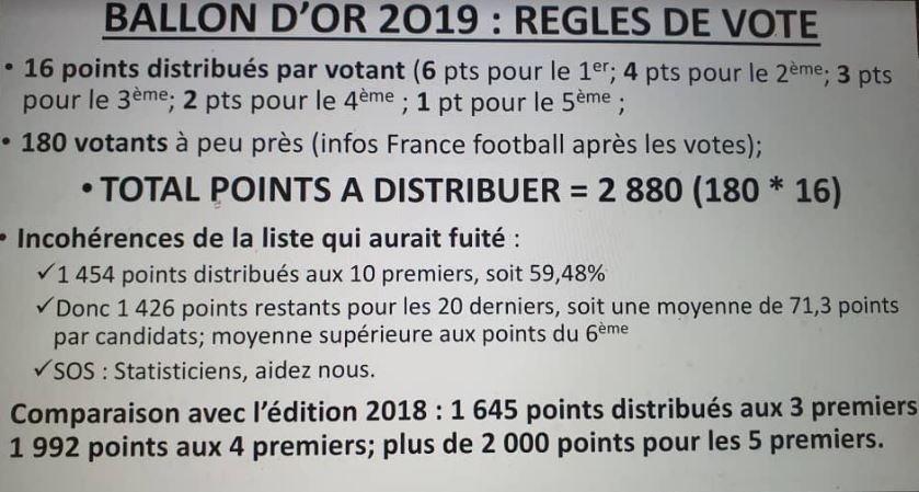 Ballon d'or France football 2019: Maïmouna Ndoye Seck décèle «les incohérences» d'une liste …»