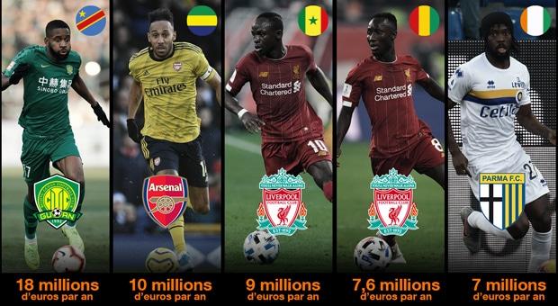 Le Top 10 des joueurs africains les mieux payés en 2019