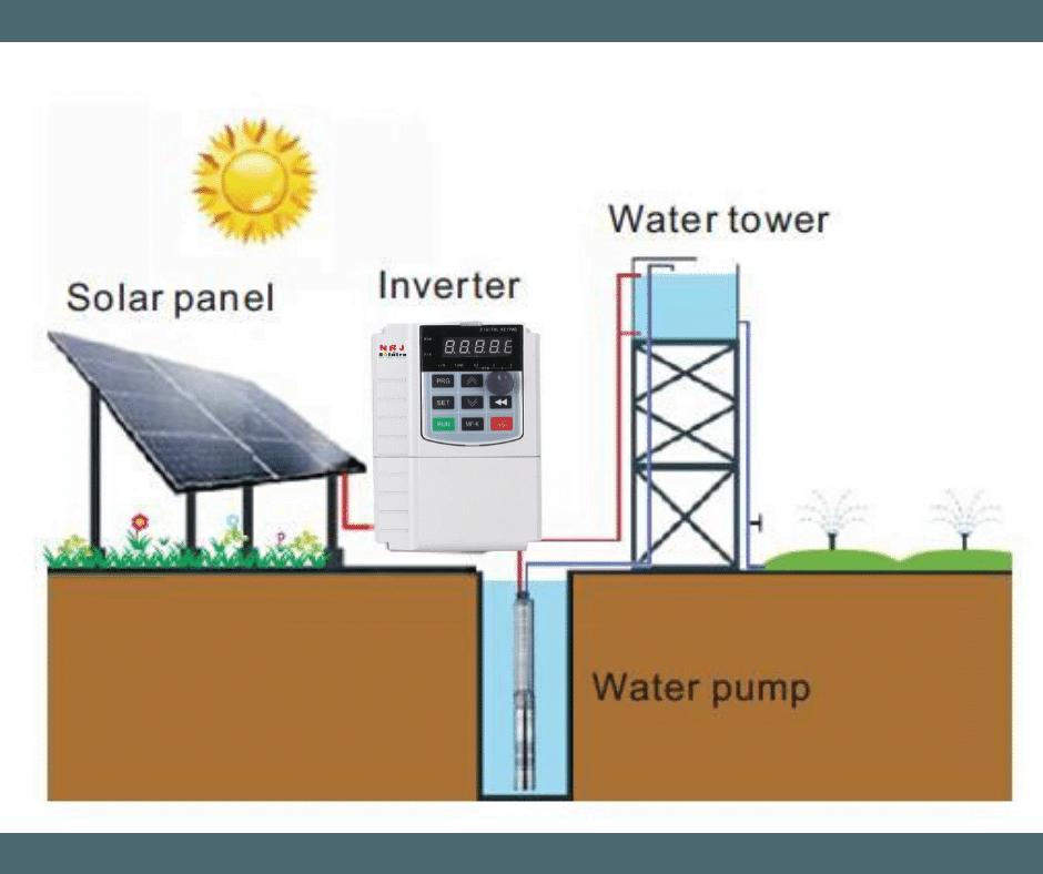 Avantages des variateurs dans le pompage solaire d'irrigation au Sénégal