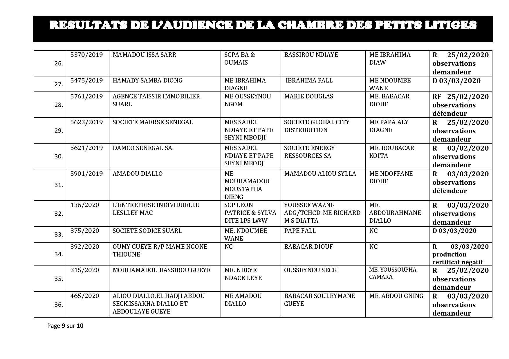 Tribunal du Commerce: Délibérés des Audiences de la Chambre des Petits Litiges du mardi 18  février