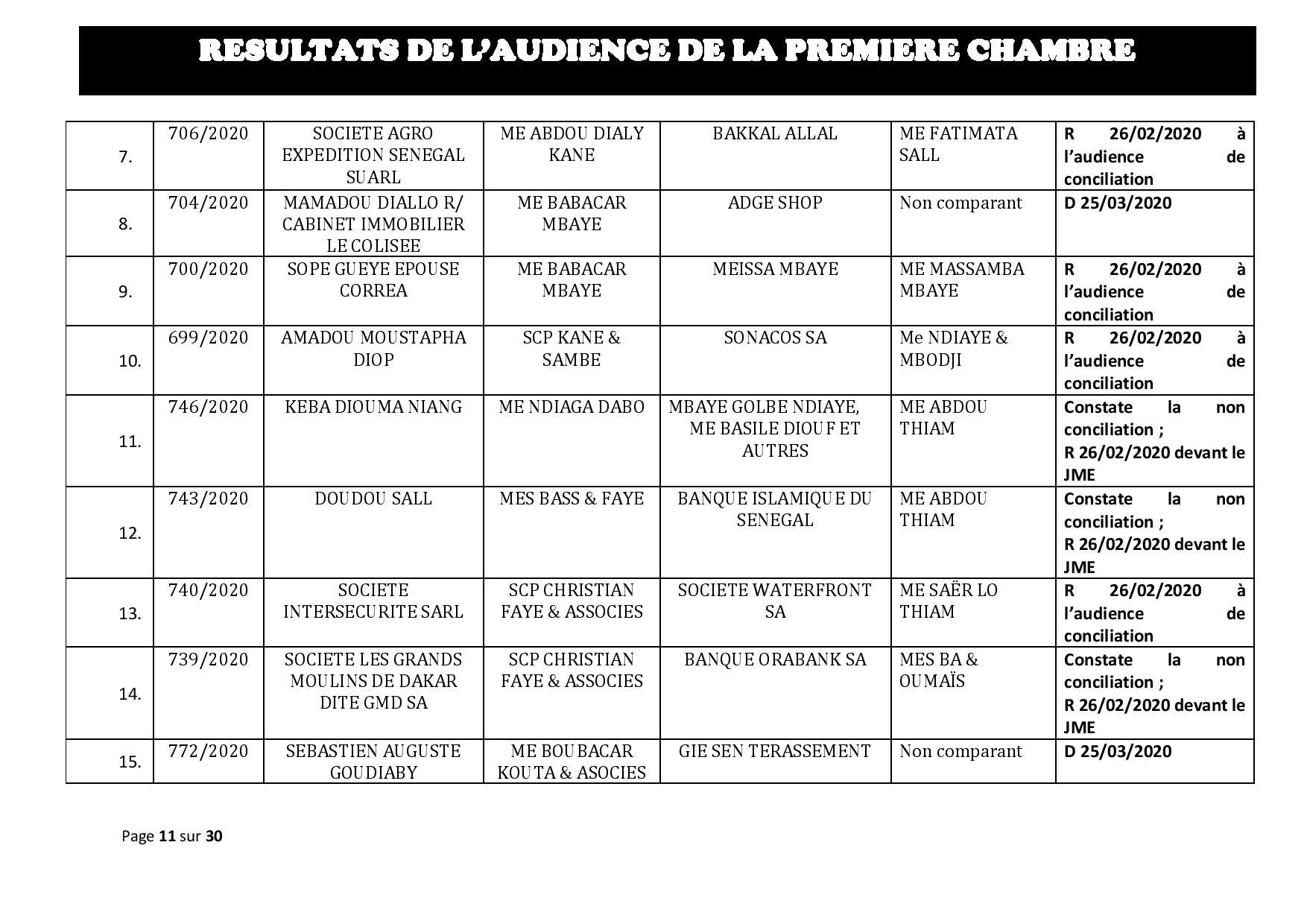 Tribunal du Commerce: Délibérés des Audiences du mercredi 19 février