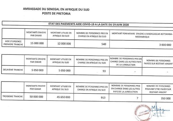 Gestion de l'aide Force Covid-19 destinée à la Diaspora: démenti formel des infos salissant l'ambassadeur du Sénégal en Afrique du Sud