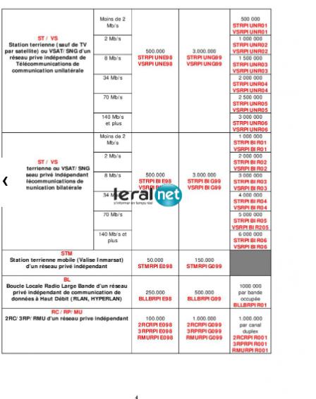 Affaire ARTP: D-media et Walfadjri n'ont pas payé les redevances de leur fréquence. Voici la vérité...