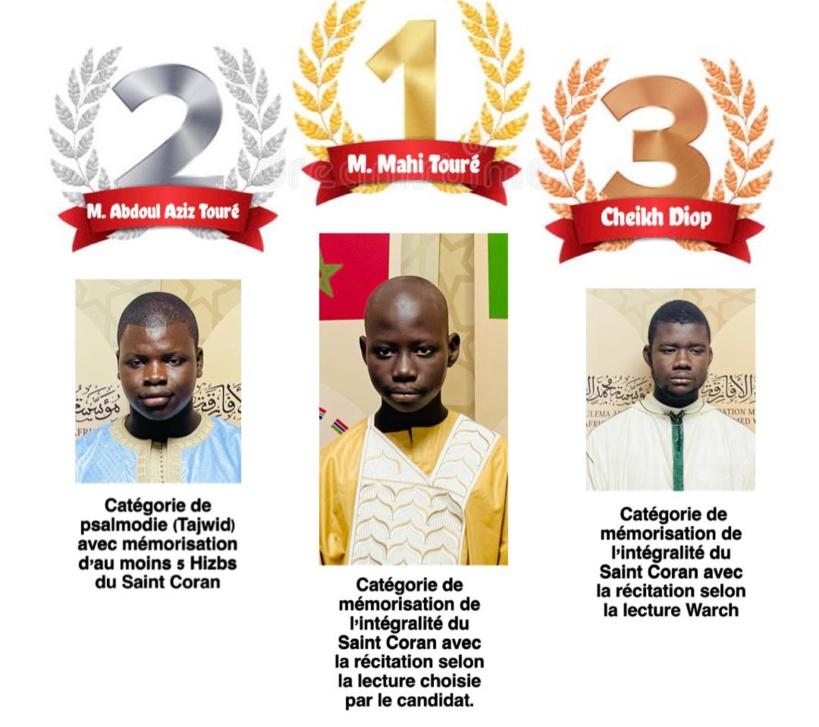 Maroc/ Concours international de récitation du Saint Coran: Le Sénégal remporte les 1ère, 2ème et 3ème places de toutes les catégories