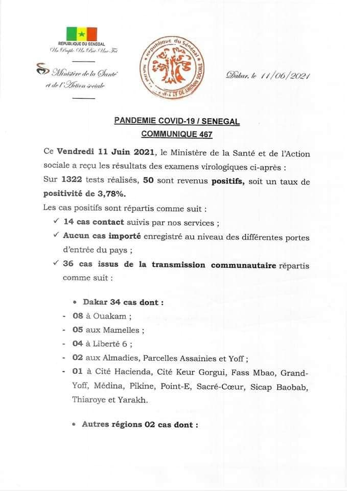 Covid-19: 50 nouveaux cas, 45 patients guéris, 9 cas graves, 0 décès
