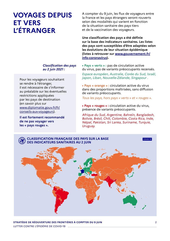 """Info Covid / Ouverture des frontières: Le Sénégal, dans la zone """"orange"""", ne présente pas de risques"""