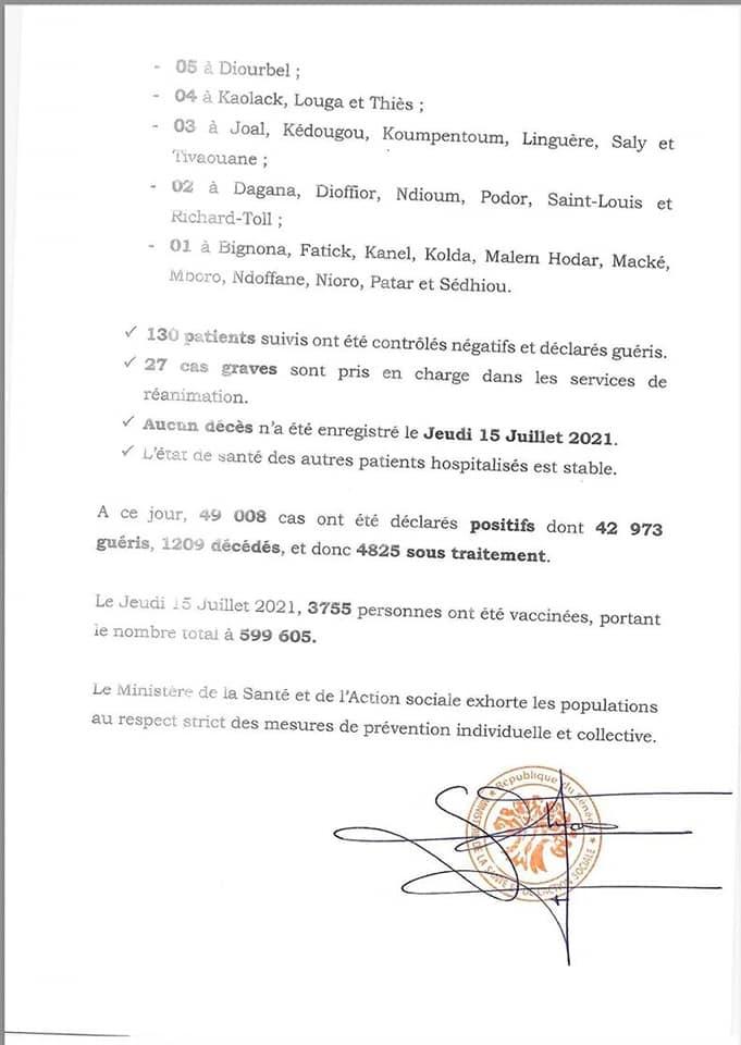Covid-19: 738 nouveaux cas, 27 cas graves, 0 décès, 130 patients guéris