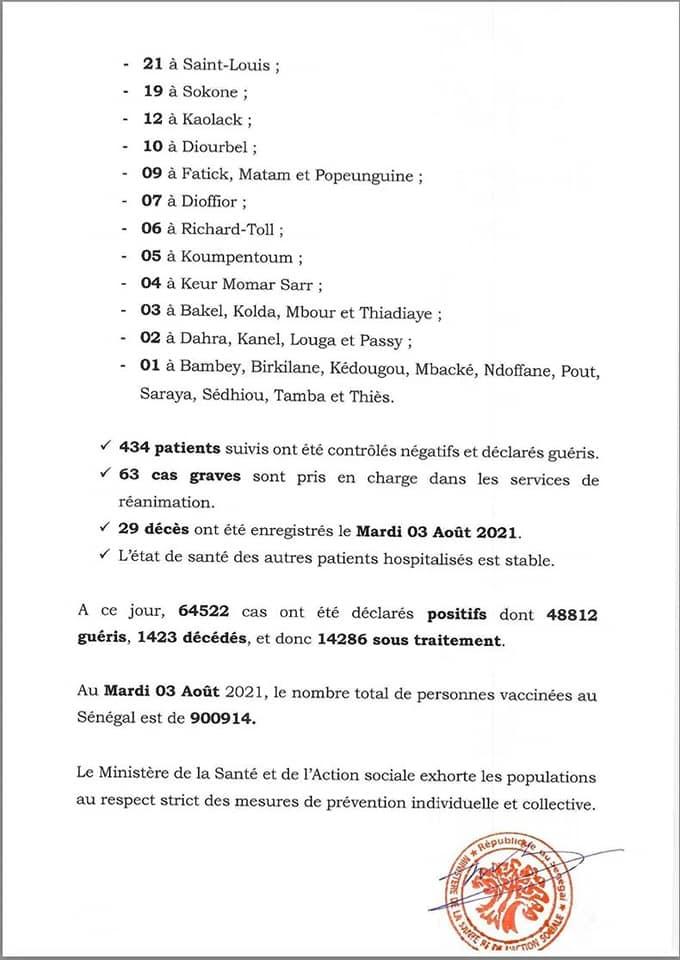 Covid 19:  498 nouveaux cas, 63 cas graves et 29 décès enregistrés