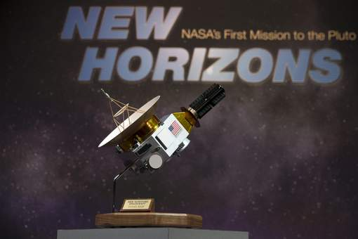 Survol historique de Pluton