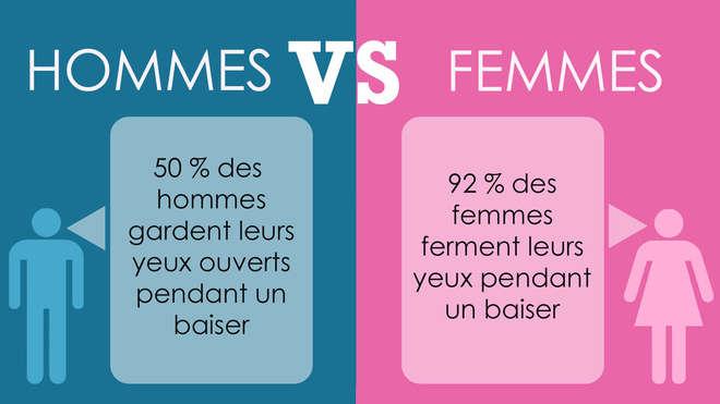 9 illustrations qui nous rappellent certaines différences entre les hommes et les femmes !