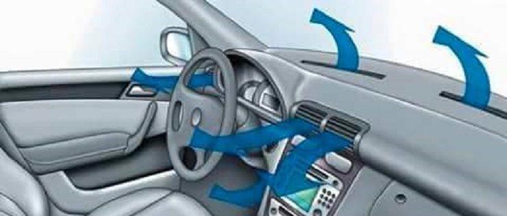 Climatisation véhicules : votre santé en dépend, lisez et partagez
