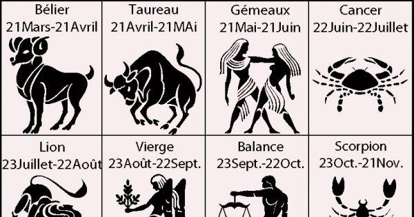 Voici le pire défaut de chaque signe astrologique. Celui des Gémeaux est insupportable !