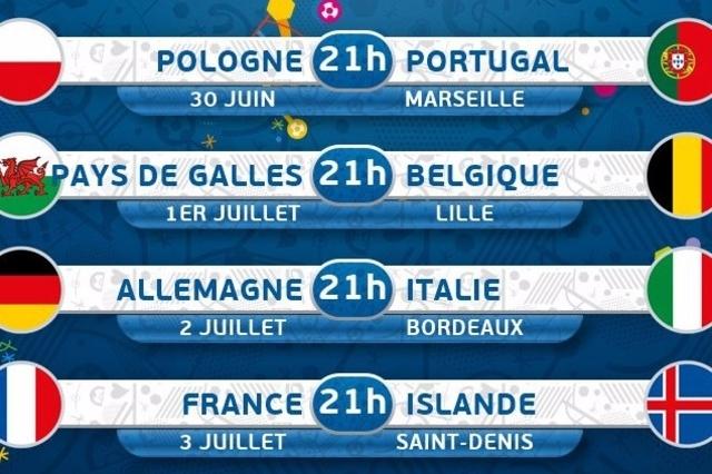 Euro 2016 : le programme complet des quarts de finale