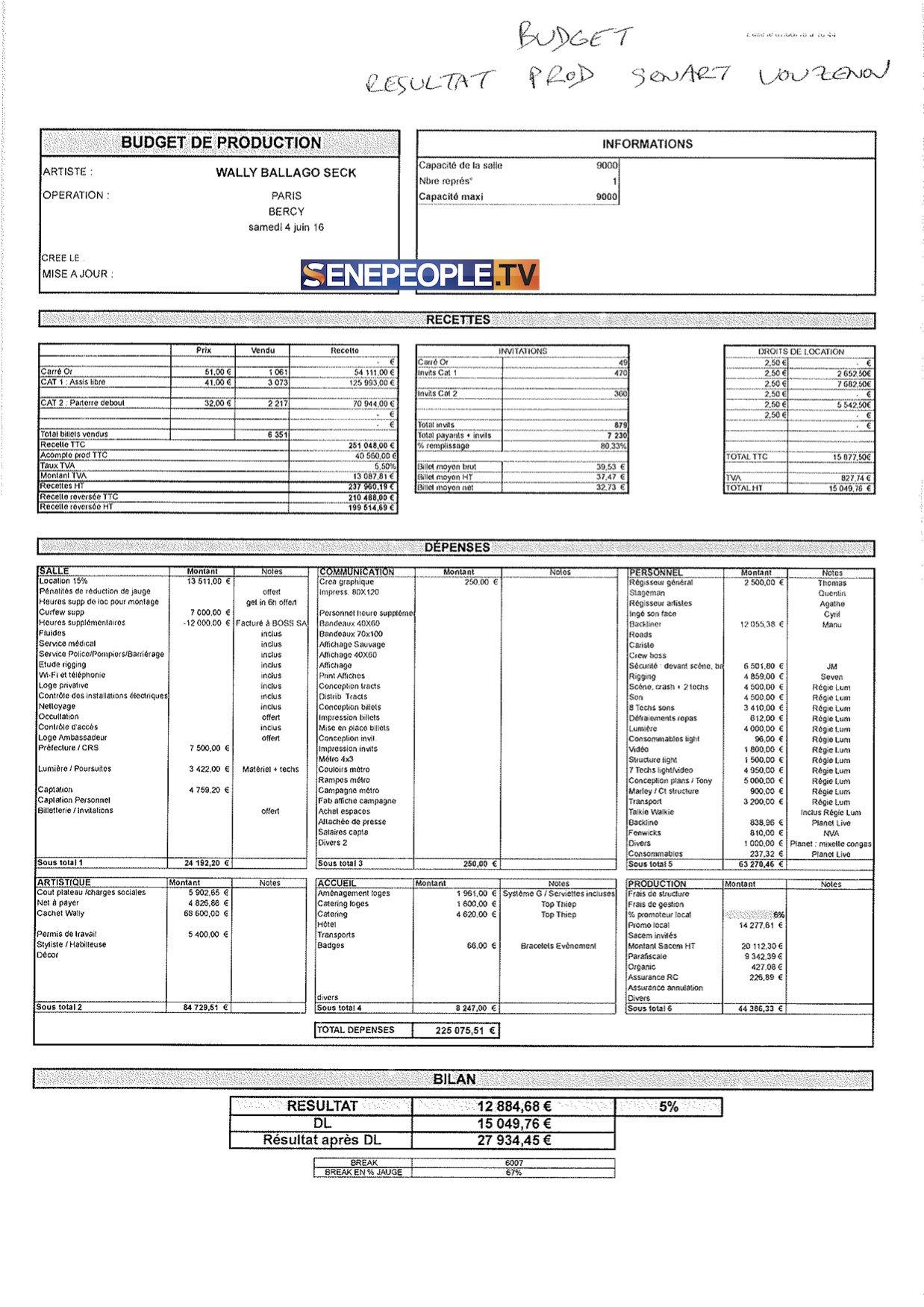 « Les 21 mensonges de Wally Seck » selon les organisateurs du Bercy du 04 juin 2016 ( Documents)