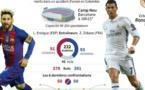 Clasico : FC Barcelone – Real Madrid, les compos d'équipe (Iniesta remplaçant)