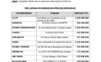 Aide alimentaire: Voici la liste des sociétés attributaires des marchés du sucre et de l'huile, les entreprises sénégalaises mises à l'épreuve