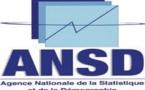Echanges commerciaux: le Sénégal enregistre un déficit commercial de 48, 5 milliards de francs Cfa en juin