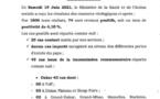 Covid-19: 74 nouveaux cas, 60 patients guéris, 6 cas graves, 0 décès