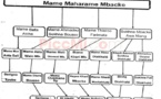 Lien de parenté entre Serigne Touba et Elhadji Malick Sy