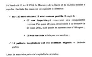 C0ronavirus : En détail, le rapport sur la situation au Sénégal, ce vendredi 3 avril