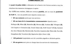 Covid-19: 112  nouveaux cas, 3 nouveaux décès enregistrés, 28 cas communautaires, 130 patients guéris, 38 cas graves en réanimation