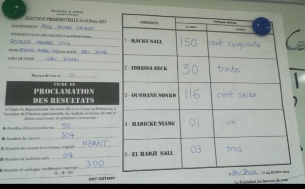 ELECTION PRÉSIDENTIELLE 2019 : Les resultats à Dubaï