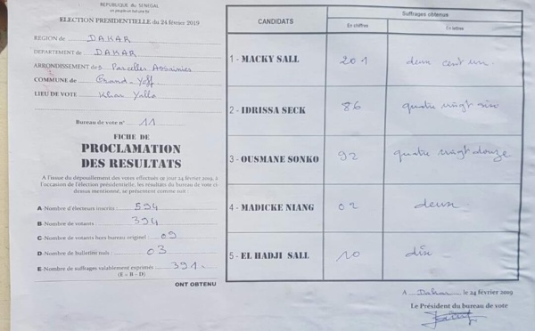 ELECTION PRÉSIDENTIELLE 2019 : Les resultats Khar Yalla - Grand Yoff
