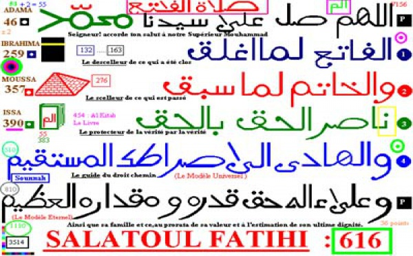Salatoul Fatihi - Apprentissage à sa lecture et traduction