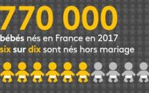 En France, 60% des bébés naissent hors mariage